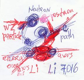 Boron b atom structure lithium atom structure ccuart Choice Image